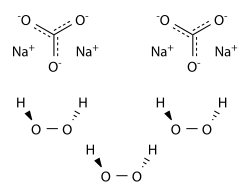 Sodium percarbonate structure